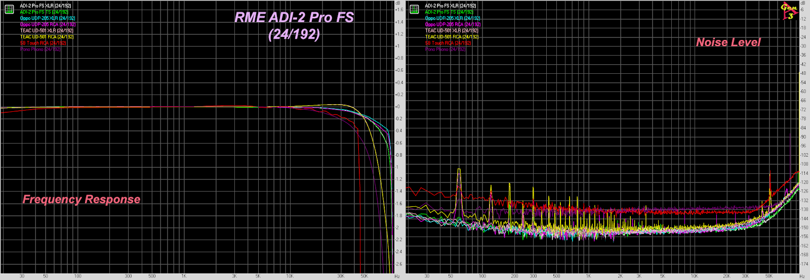 AMT ADI-DR10 DRIVERS FOR WINDOWS 8
