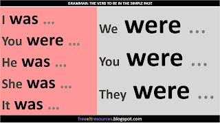 Resultado de imagen de simple past verb to be
