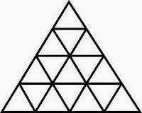 Art S´Arenal Blog: TRIANGLE TYPES