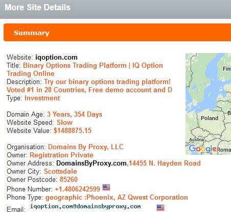 Iq option digital trading sinhala