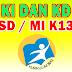 KI Dan KD SD/MI Kurikulum 2013 Semua Pelajaran Tahun 2016/2017