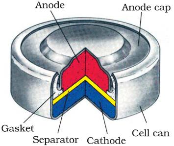 zinc mercury cell