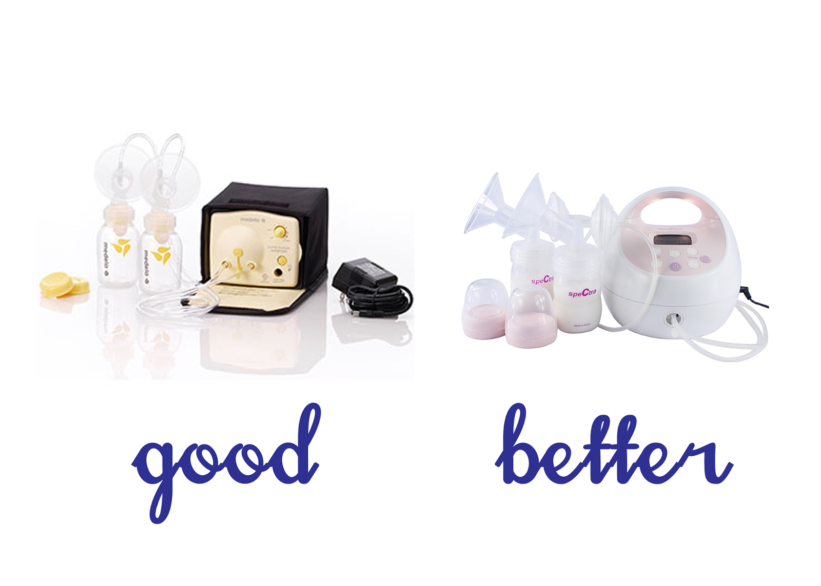 Which Breast Pump Is Good