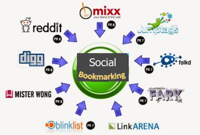 Bookmarking Sosial untuk Blogger