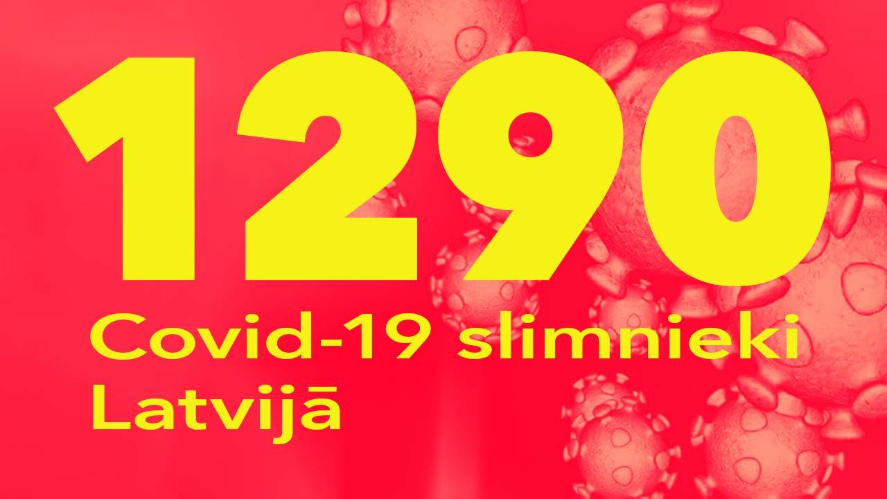 Koronavīrusa saslimušo skaits Latvijā 09.08.2020.