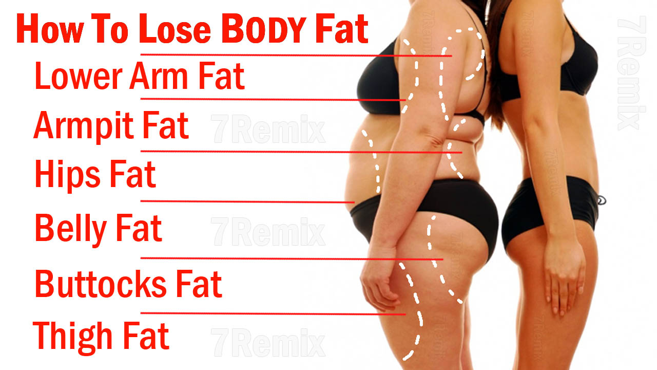 Lose Fat For Women