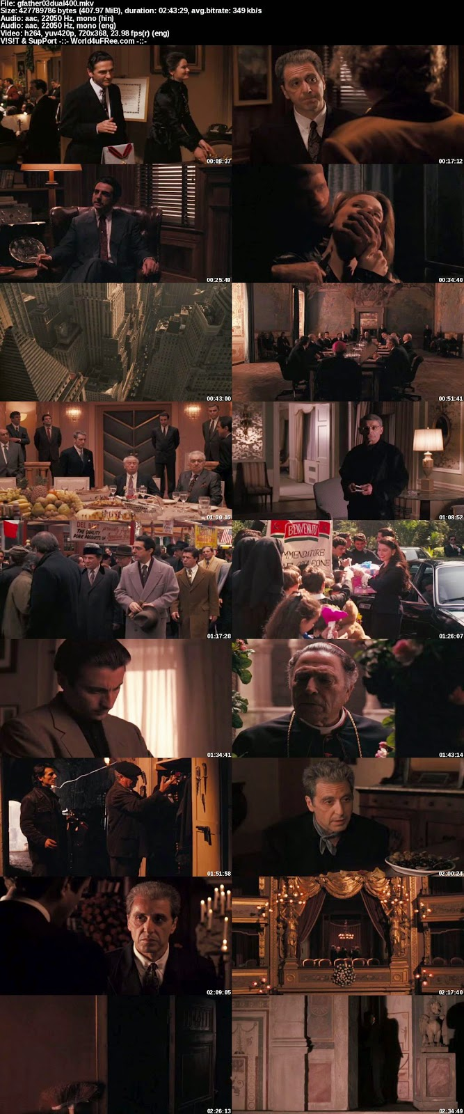 The Godfather 3 1990 Hindi Dual Audio 480P BRRip 400MB