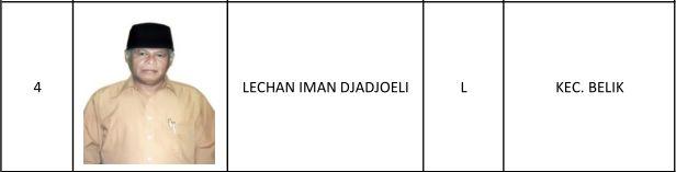 4 Lechan Iman Djadjoeli