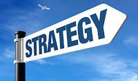 Что такое Торговая Форекс Стратегия