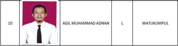 10 Agil Muhammad Adnan