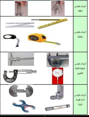 القياسات الفنية pdf