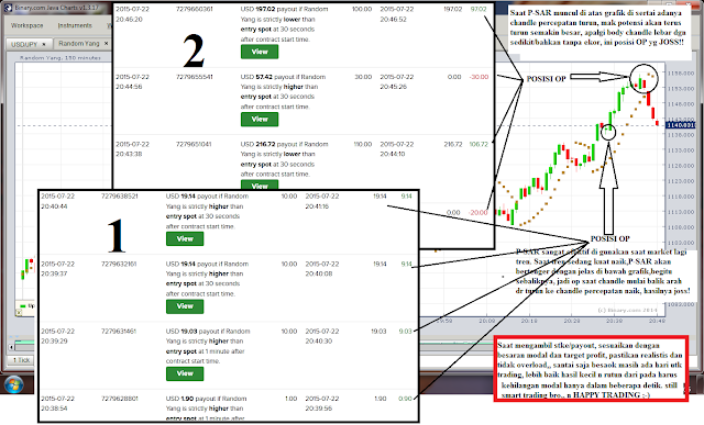 Trik Trading Kurang dari 1 Jam,, Hasilnya JOSS Abiss!!!