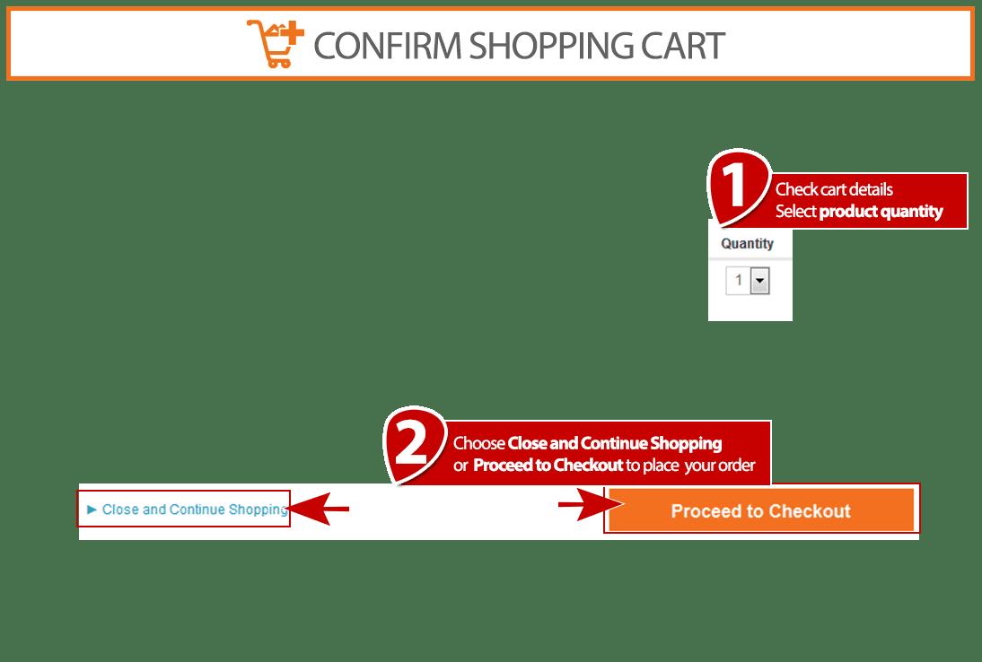 Tatacara Langkah Demi Langkah Cara Shopping Online di Lazada