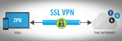 برنامج-ZPN-Free-VPN