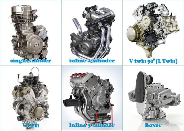 konfigurasi mesin motor, mesin motor,