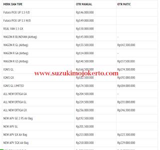 Daftar Harga Mobil Suzuki Mojokerto Februari 2019