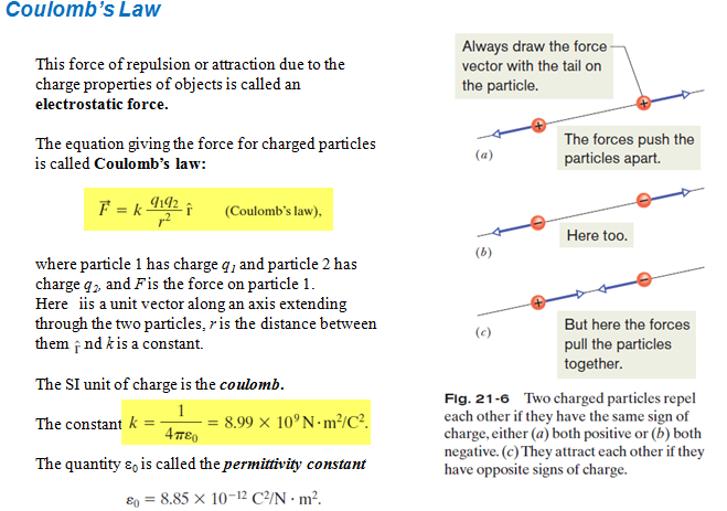 Electric charge ,Electric field ,Electric dipole ,coulomb law,electrostatic force,