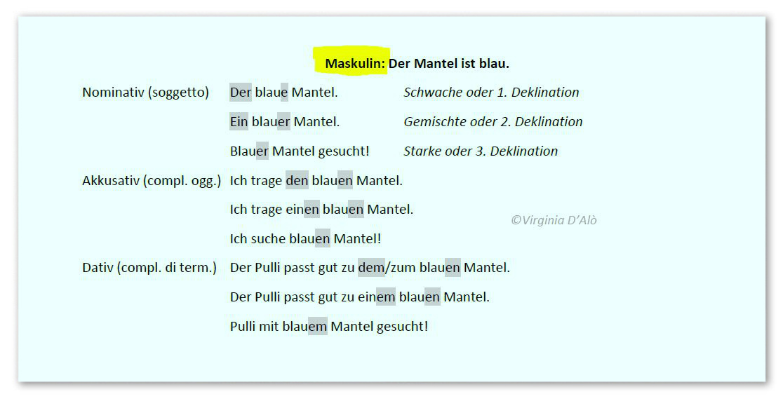 Deutsch mit Frau Virginia D\'Alò: Adjektivdeklination (einfach)- ein ...