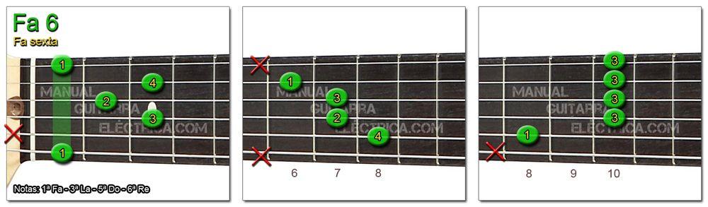 Acordes Guitarra Fa Sexta - F 6