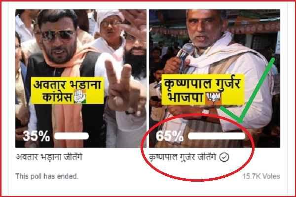 krishanpal-gurjar-win-against-avtar-singh-bhadana-in-online-poll-news