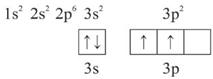 konfigurasi elektron SiH4