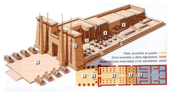 Proyecto Comics Tutoriales - Investigación de un templo egipcio