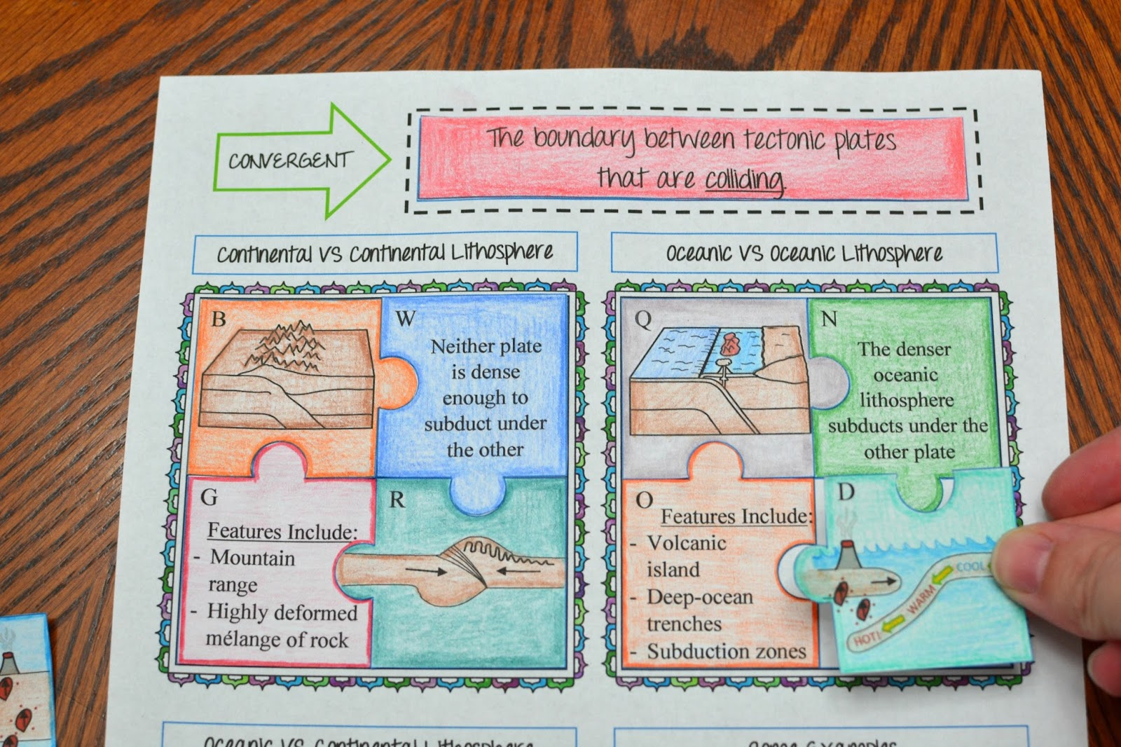 Tectonic Plate Boundaries Foldable