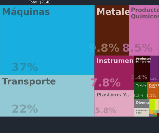 exportaciones de japón