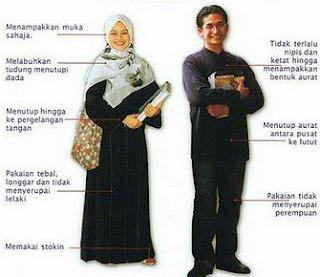 Adab Berpakaian menurut Syariat Islam