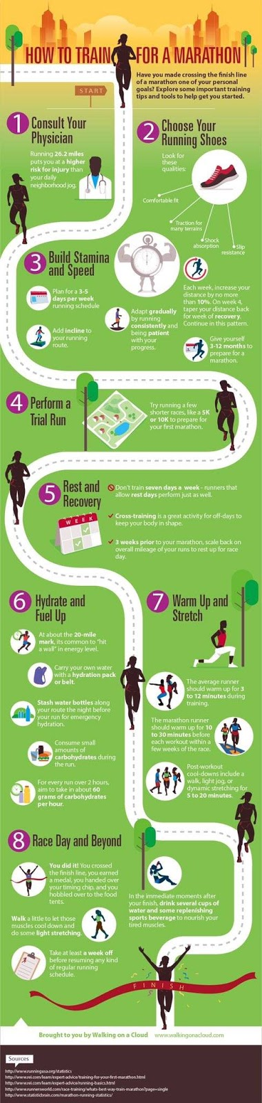 Infographic : How To Train For A Marathon