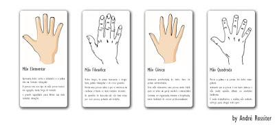 formato das mãos