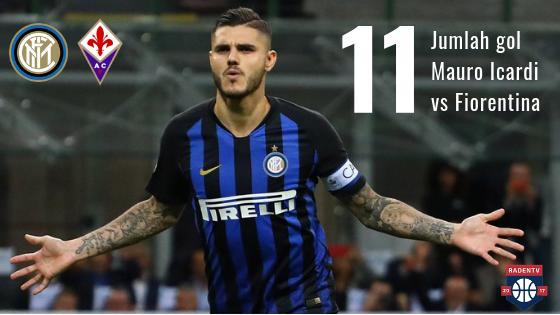 Rekor gol Mauro Icardi vs Fiorentina