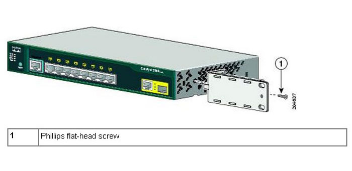 Router Switch: January 2013