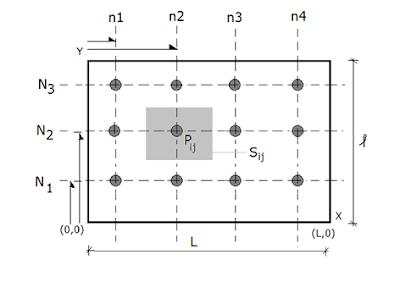 Règles de calcul et dimensionnement des dalles - pdf
