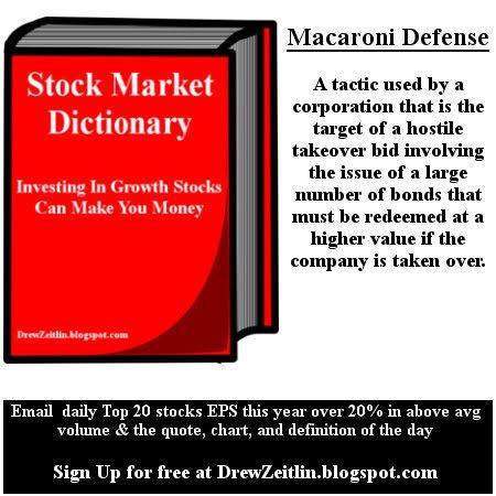 drew zeitlin stocks the wall street stock market for investors