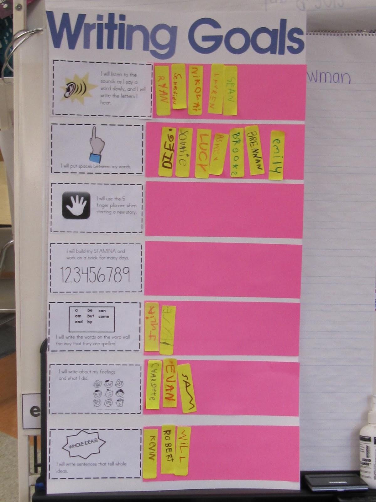 Kc Kindergarten Times Writing Workshop Goals
