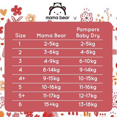 Tabla de tallas para pañales Mama Bear de Amazon