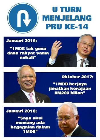 Image result for Gambar najib perompak 1MDB