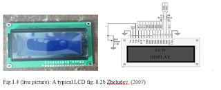 Fig 1.4 (live picture): A typical LCD fig. 8.2b Zheludev, (2007)