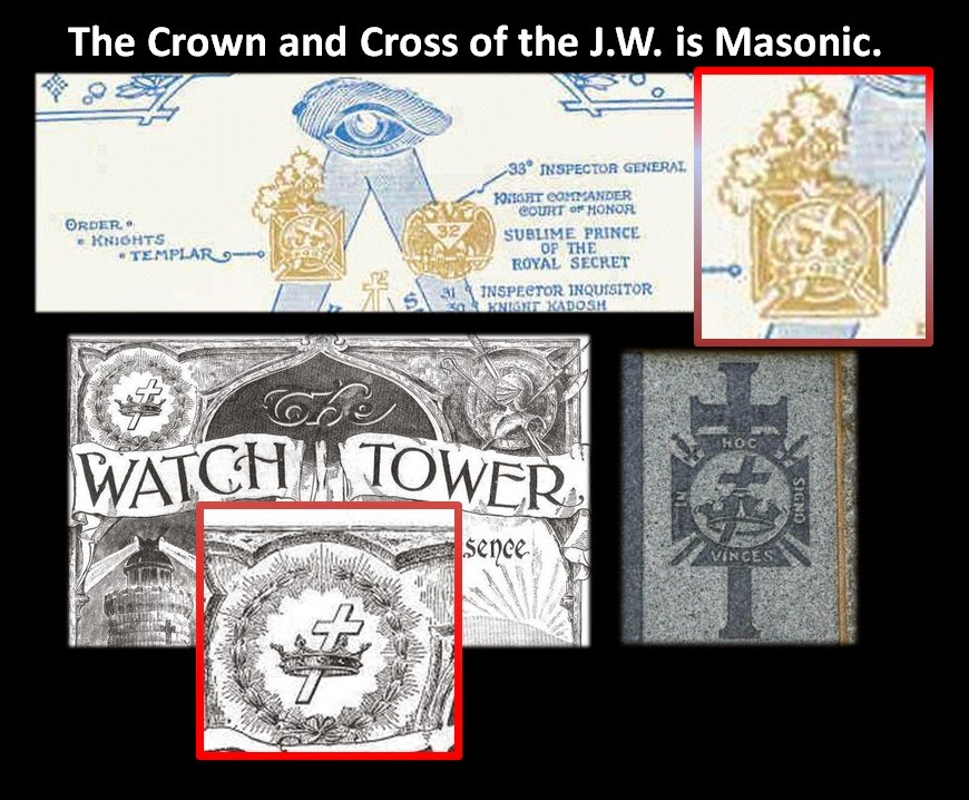 Exposed -- 'Jehovah's Witnesses' Watchtower
