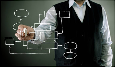 Strategi Menyusun Komunikasi Pemasaran yang Efektif