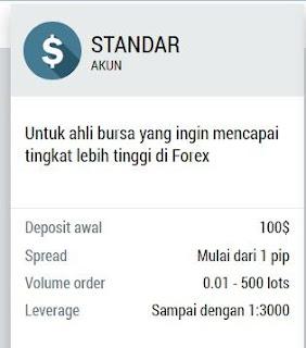 mencari-uang-internet-tanpa-modal-gratis-lewat-trading-fbs-akun-standar