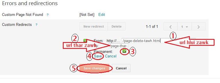 Blogger Page/Post URL Thawnkawi Dan