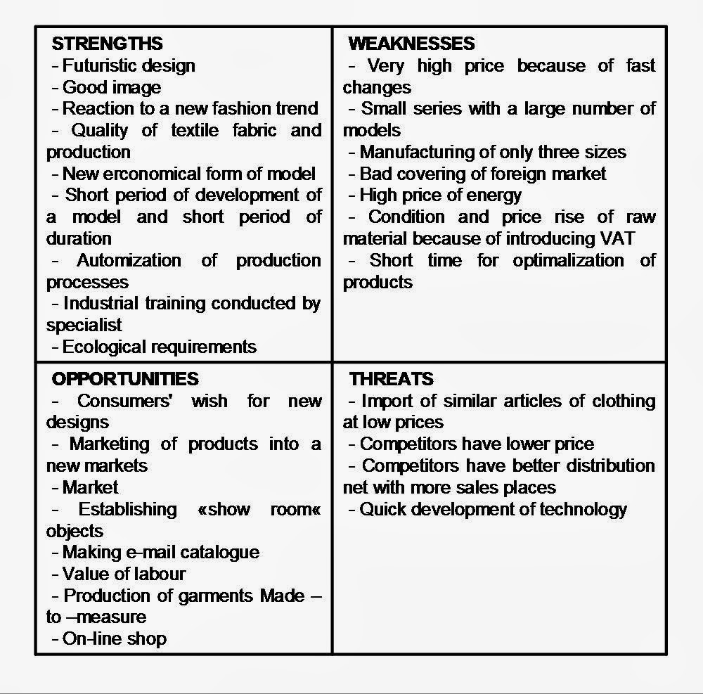 Management In The Garment Industry Swot Analysis In Designing New Models