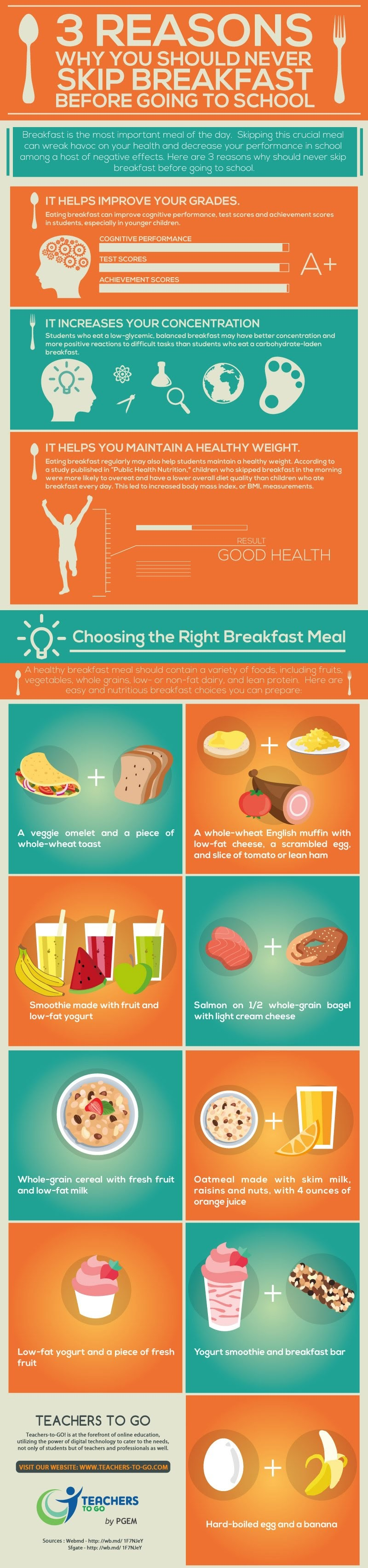 3 Reasons Why You Should Never Skip Breakfast Before Going to School