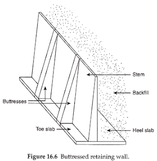 BUTTRESSED WALL