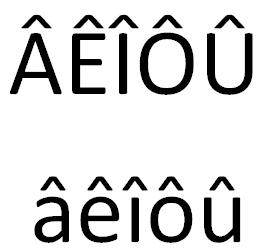 Şapkalı Harfler Klavyede Nasıl Yazılır