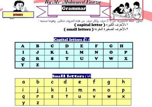 أقوى ملف تأسيس لغة انجليزية للمرحلة الابتدائية مستر محمد فوزى