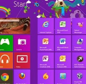 Go to the Start display past times pressing the Windows fundamental on your keyboard  How to Add a Shortcut on the Windows 8 Start Interface