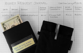 A money request journal.